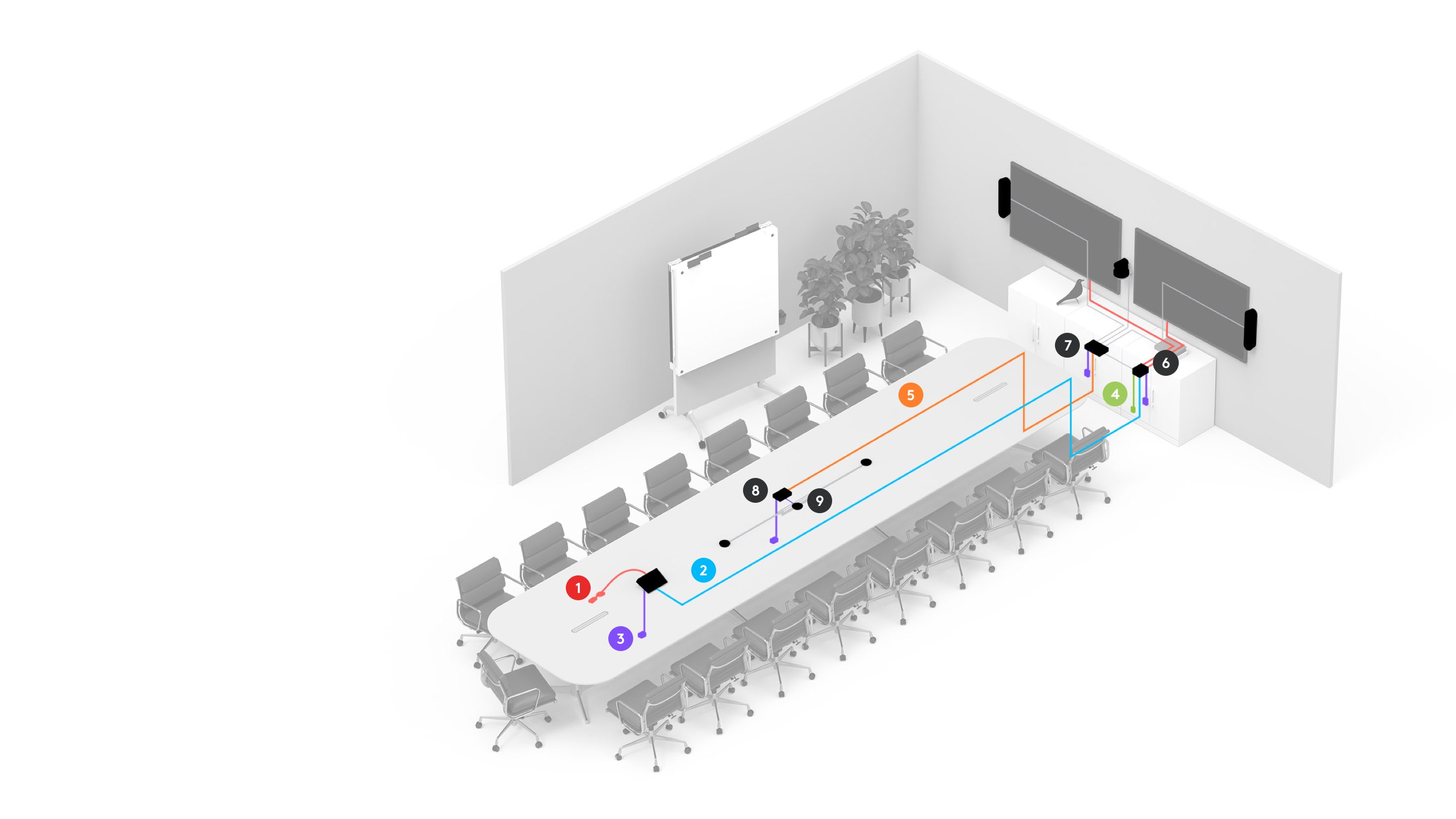 Microsoft Teams Rooms  Video Conference Hardware